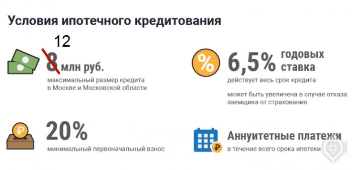 Квартиры дороже 8 млн станут доступны в ипотеку под 6,5% - Фото 1