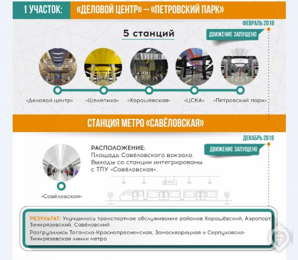 До начала 2024 года в Москве откроют 25 станций метро - Фото 20