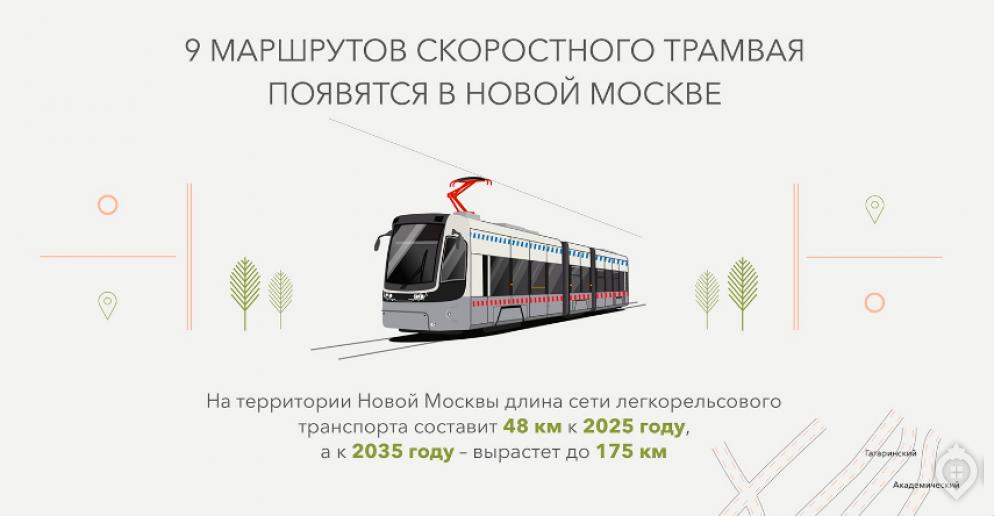 Через 5 лет в ТиНАО начнут строить трамвайные линии - Фото 1
