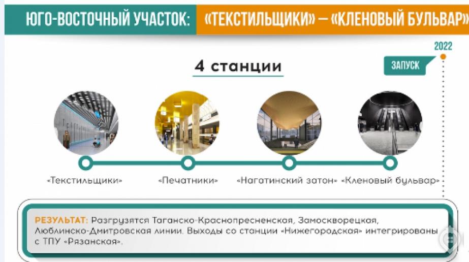 До начала 2024 года в Москве откроют 25 станций метро - Фото 21