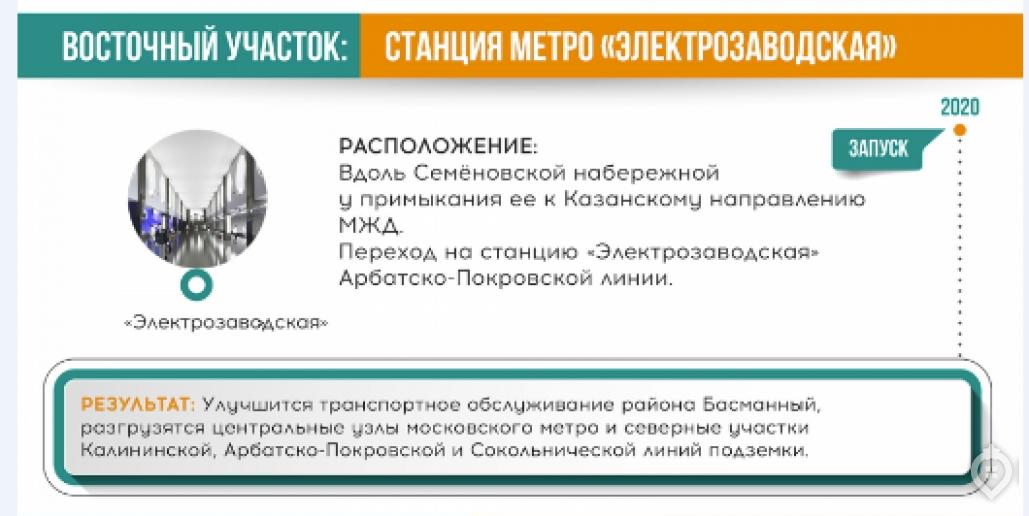 До начала 2024 года в Москве откроют 25 станций метро - Фото 19