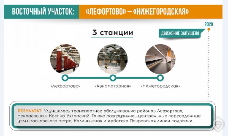 До начала 2024 года в Москве откроют 25 станций метро - Фото 17