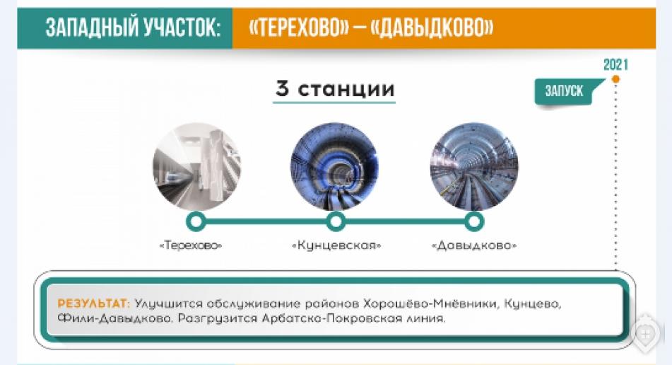 До начала 2024 года в Москве откроют 25 станций метро - Фото 18