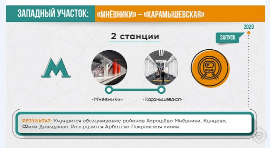 До начала 2024 года в Москве откроют 25 станций метро - Фото 24